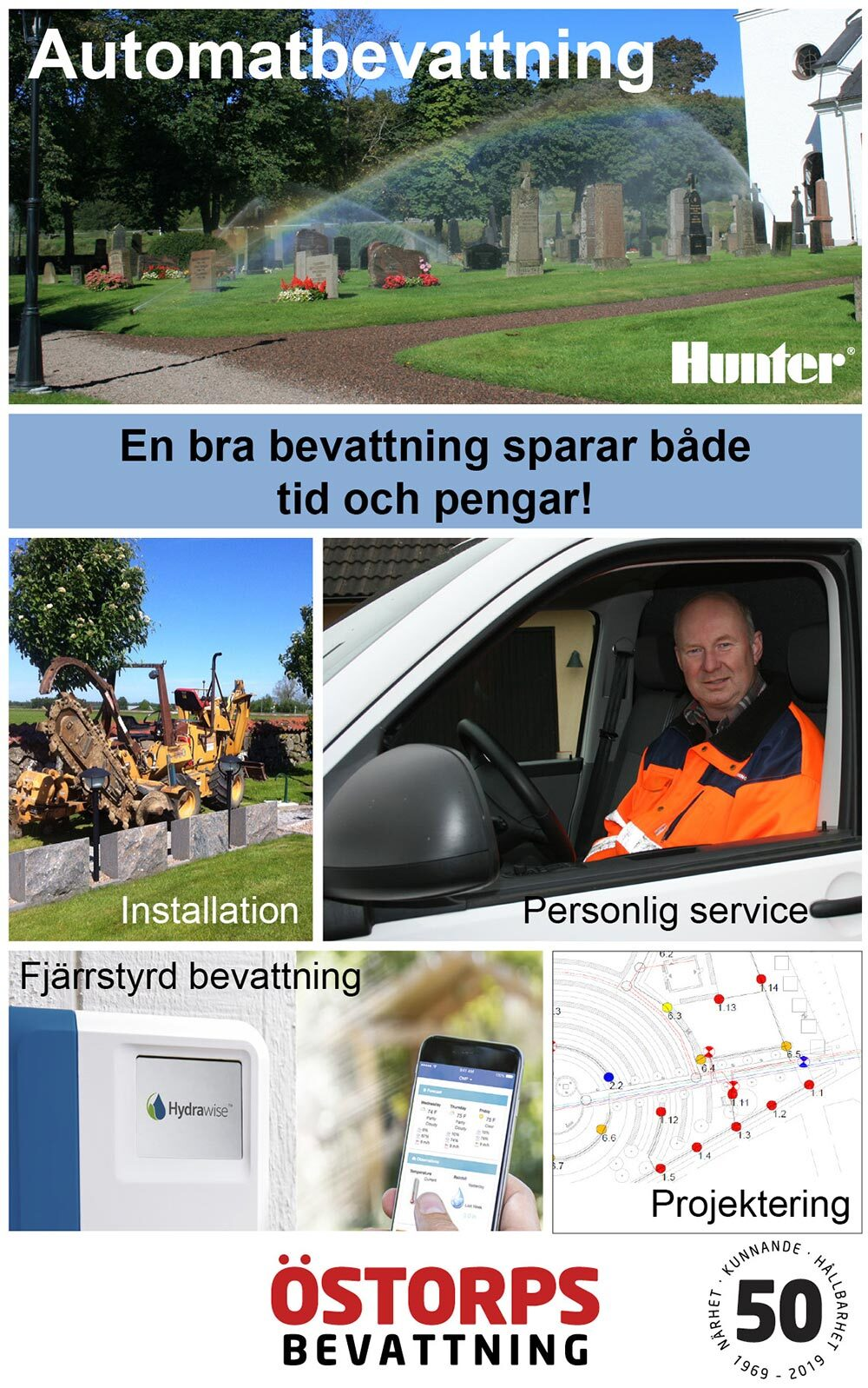 Ostorps_Bevattning_2021.jpg
